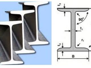 Thép hình chữ I